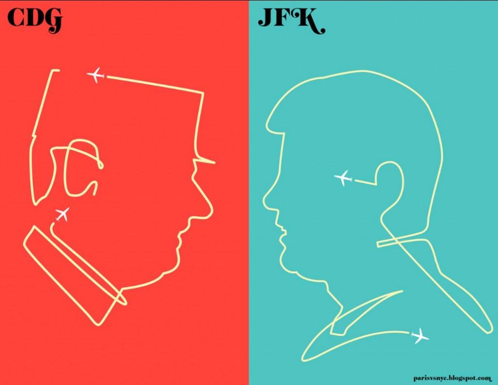 CDG-JFK