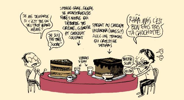 Pause café (et gâteau) a Budapest en Hongrie